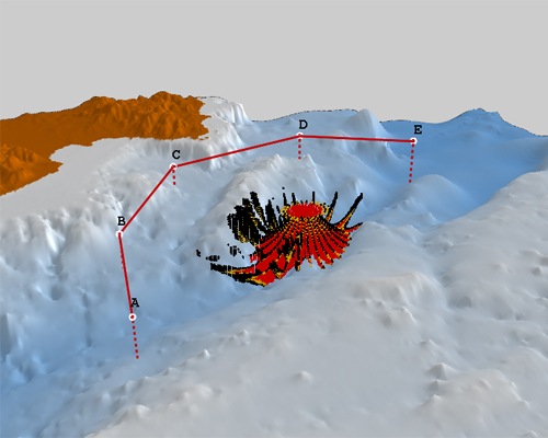 OAD ocean acoustic developments wader V8 version 8 sonar range prediction active 3D DAD