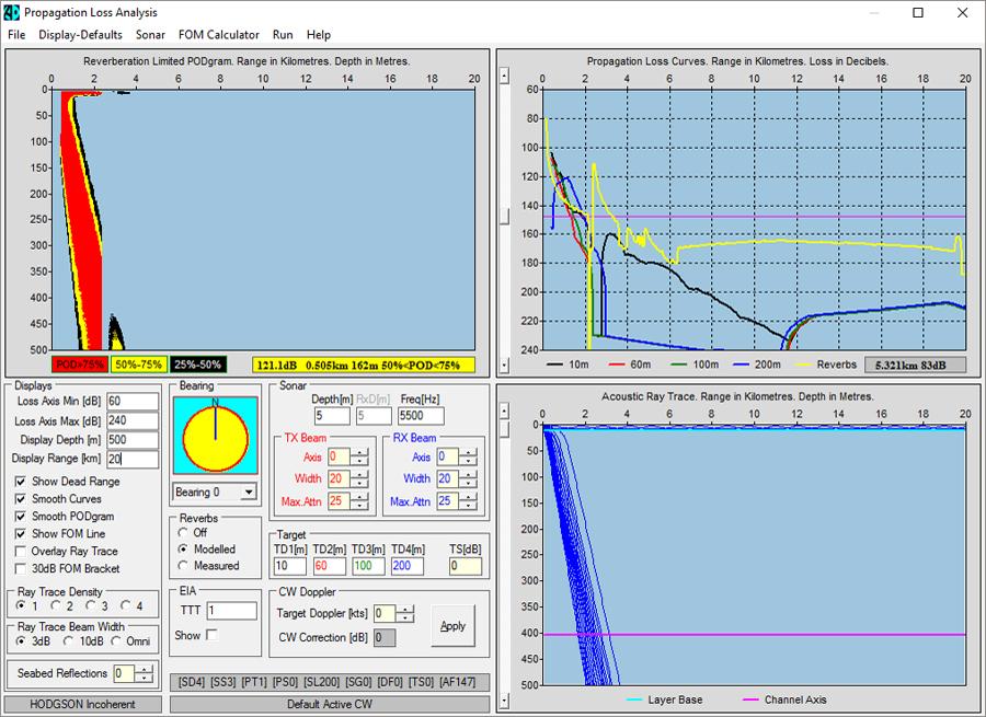 OAD ocean acoustic developments wader V8 version 8 sonar range prediction